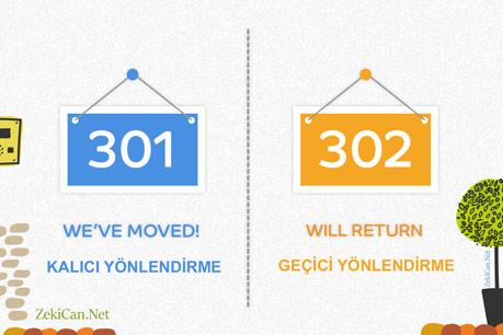 301 yönlendirme , 302 yönlendirme WordPress 301 yönlendirme nasıl yapılır. WordPress yönlendirme